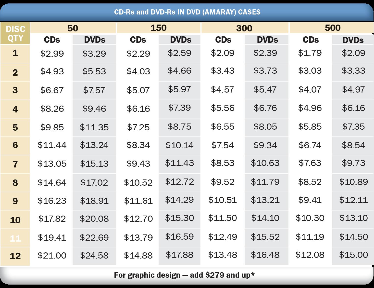 Amaray-Price-Grid 2016