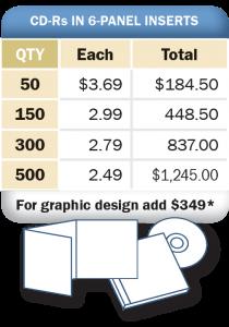 CDRs in 6-panel insert 2016