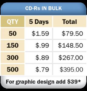 CDRs in bulk 2016